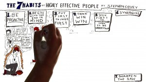 Animated Book Review-The 7 Habits Of Highly Effective People Steven Covey